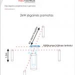 pamatas2K 150x150 - Vėjo jėgainių projektavimas