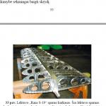 Lonzeronu tipai1 150x150 - pamoka_nr_4