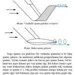 WingLet 150x150 - pamoka_nr_5